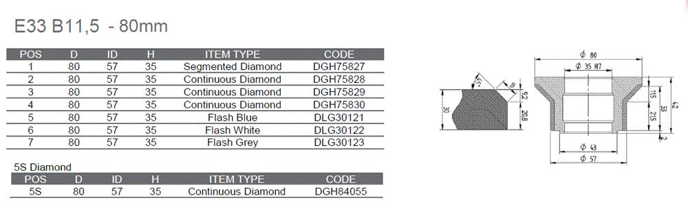 cnc diamut router profile wheels