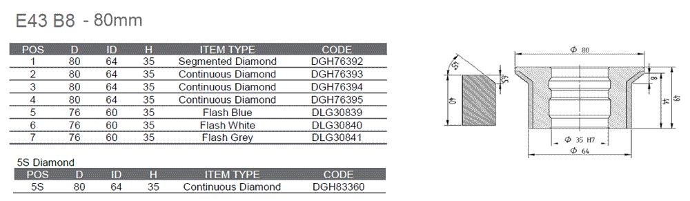 diamut cnc router profile wheels